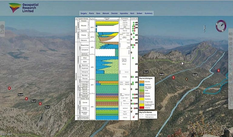 Geological Opportunities and Risks in the Kurdistan Region of Iraq – a virtual fieldtrip through the petroleum system of the region.