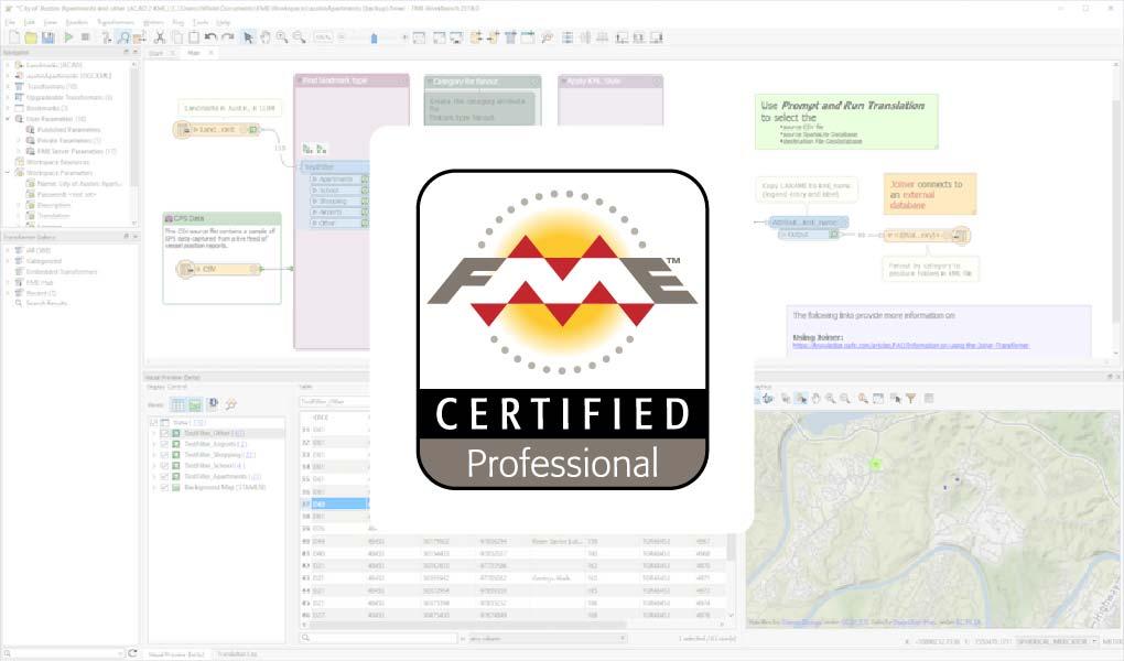 FME certification