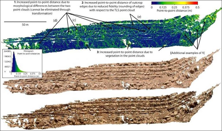 Virtual outcrops from lidar and PG