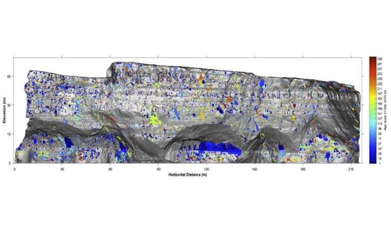 Visual depiction of 9 months of 3D monitoring of rockfall at Whitby.