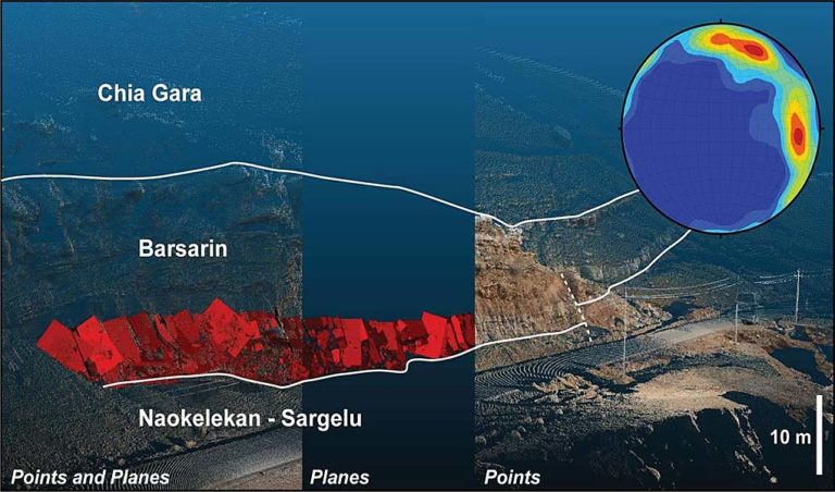 ig caption: 3D view of fracture analysis from a virtual outcrop model of the Barsarin formation from the Makook anticline, Kurdistan Re
